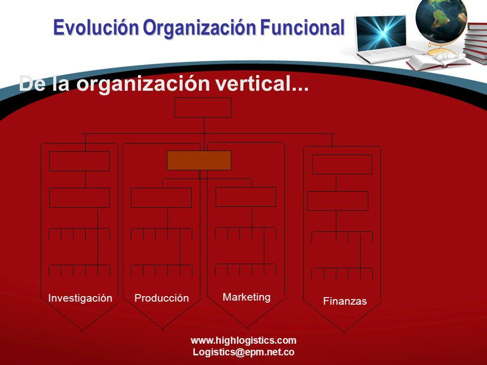 Evolución Organización Funcional
