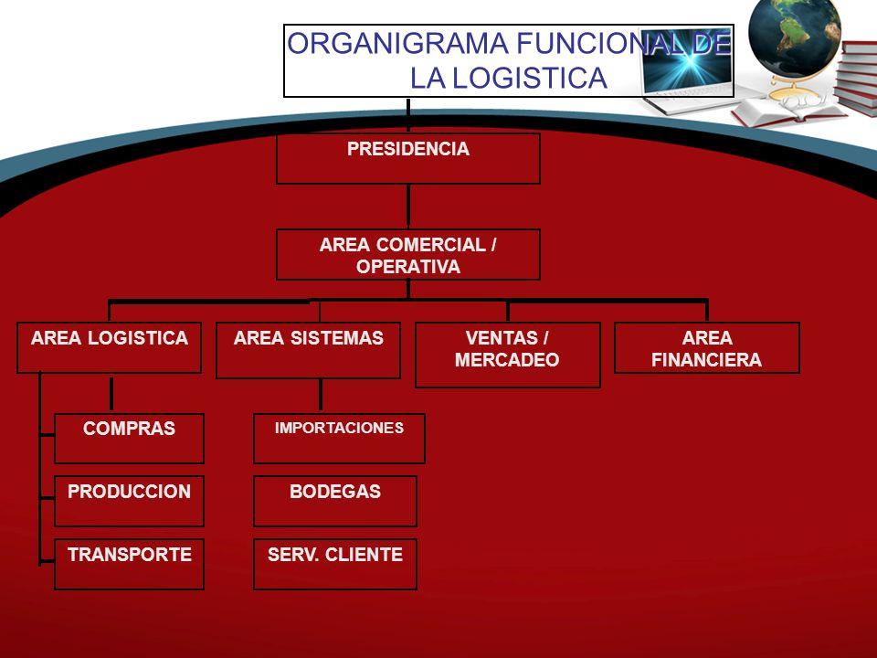 AREA COMERCIAL / OPERATIVA