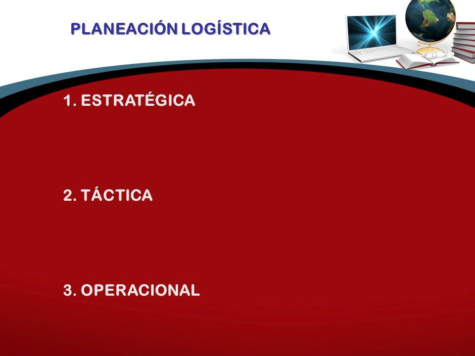 PLANEACIÓN LOGÍSTICA ESTRATÉGICA TÁCTICA OPERACIONAL 28
