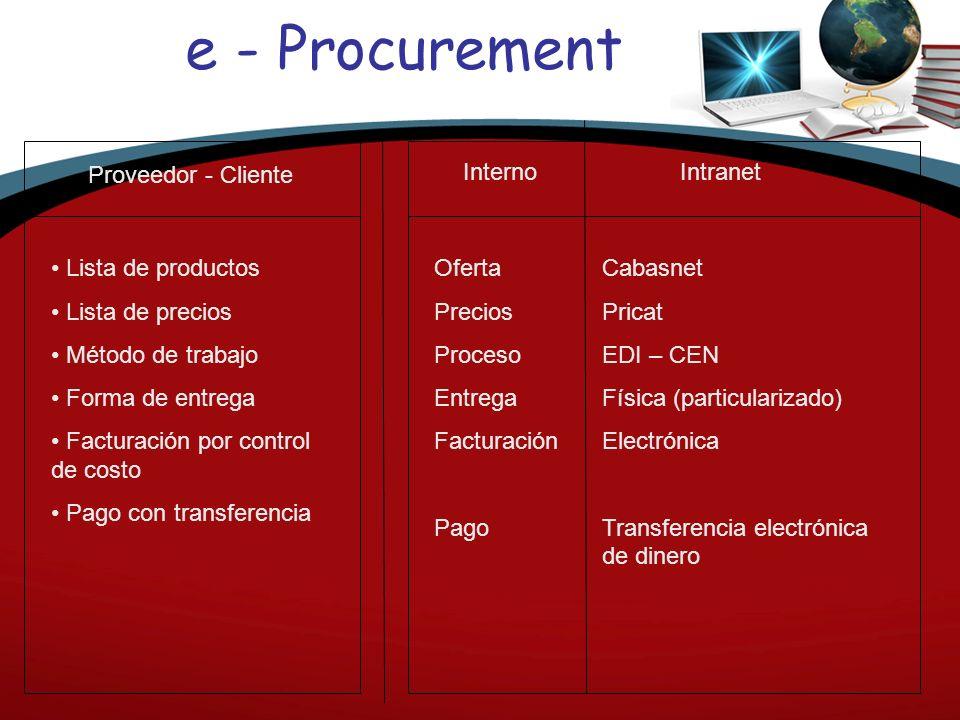 e - Procurement Proveedor - Cliente Interno Intranet