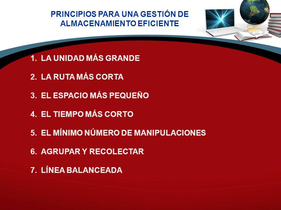 PRINCIPIOS PARA UNA GESTIÓN DE ALMACENAMIENTO EFICIENTE