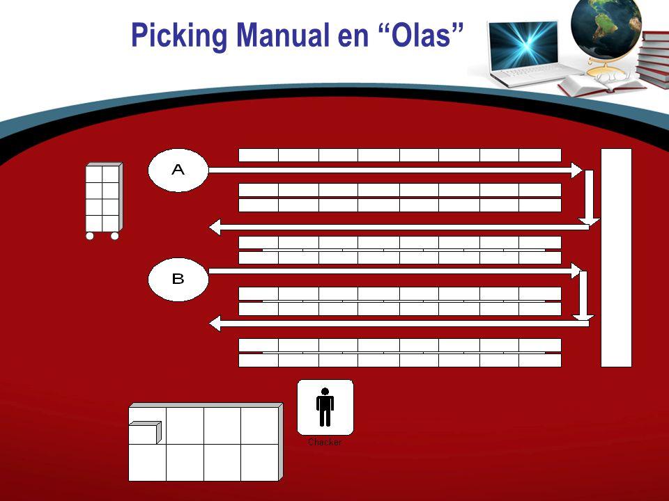 Picking Manual en Olas