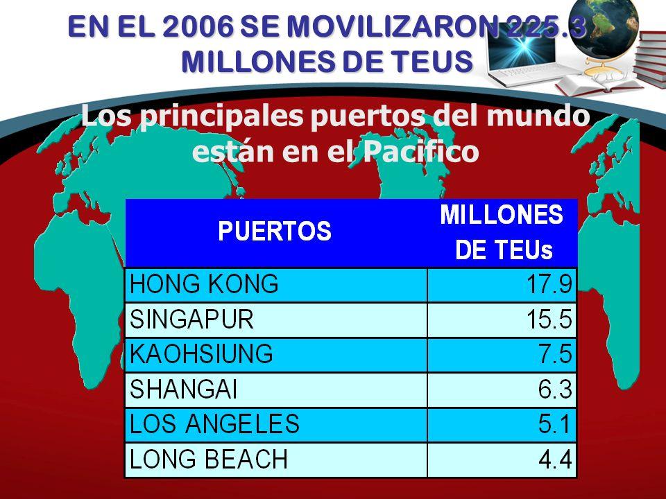 EN EL 2006 SE MOVILIZARON 225.3 MILLONES DE TEUS