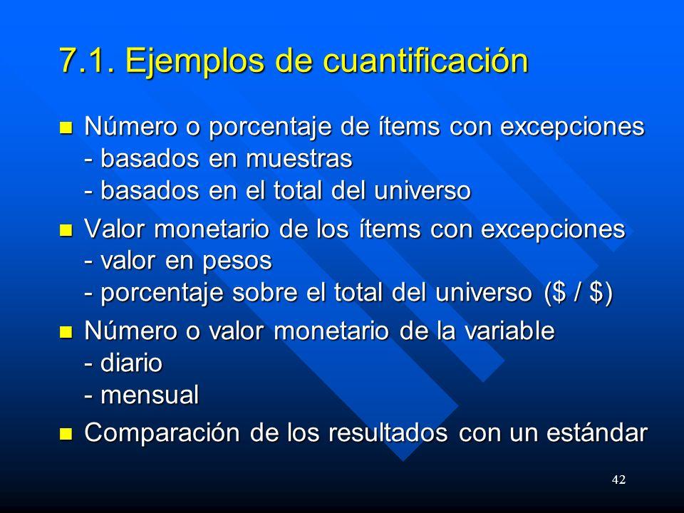 7.1. Ejemplos de cuantificación