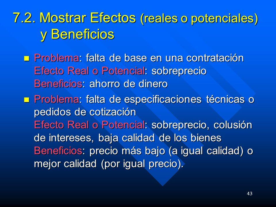 7.2. Mostrar Efectos (reales o potenciales) y Beneficios