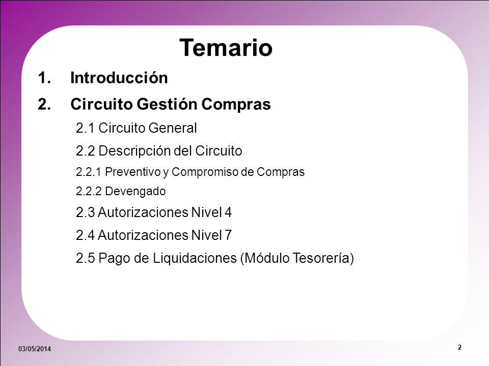 Temario Introducción Circuito Gestión Compras 2.1 Circuito General