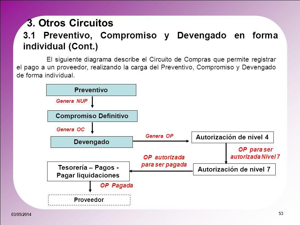 Tesorería – Pagos - Pagar liquidaciones Compromiso Definitivo