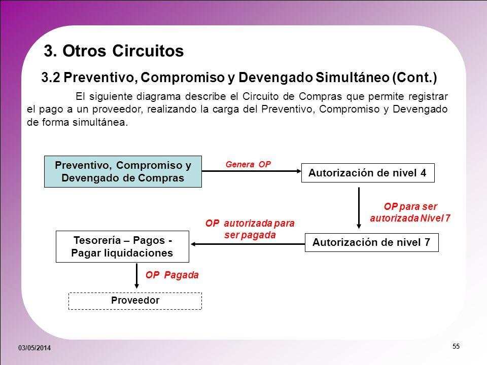 3. Otros Circuitos 3.2 Preventivo, Compromiso y Devengado Simultáneo (Cont.)
