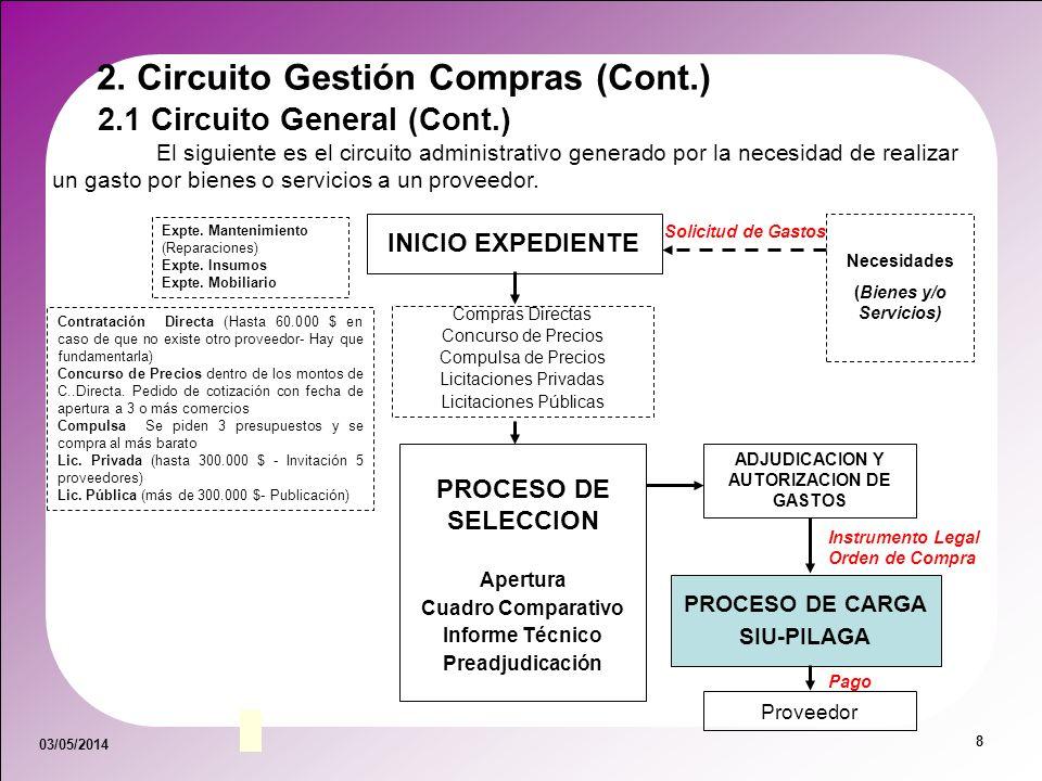 ADJUDICACION Y AUTORIZACION DE GASTOS (Bienes y/o Servicios)