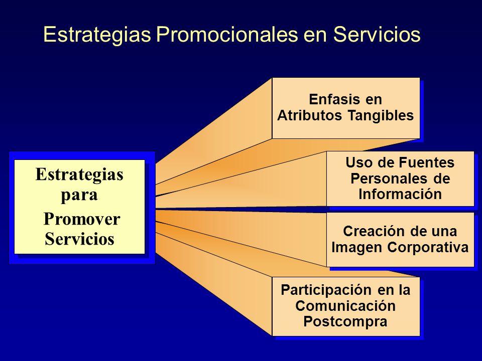 Estrategias Promocionales en Servicios