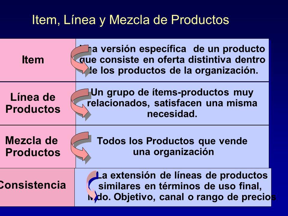 Item, Línea y Mezcla de Productos