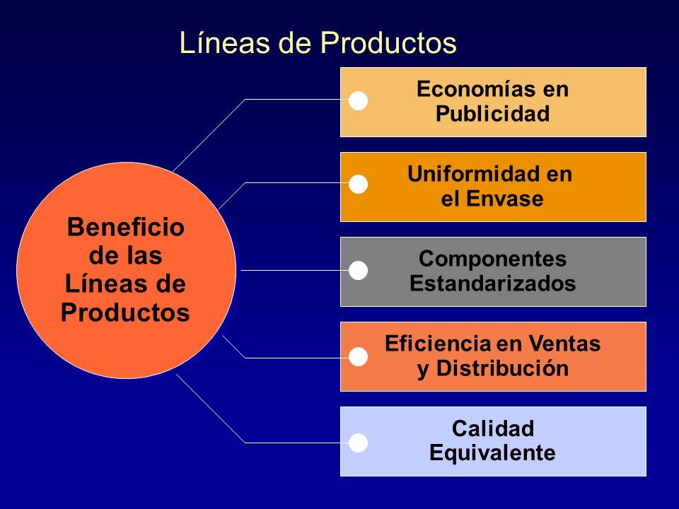 Líneas de Productos Beneficio de las Líneas de Productos Economías en