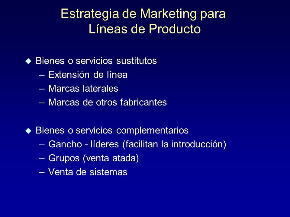 Estrategia de Marketing para Líneas de Producto