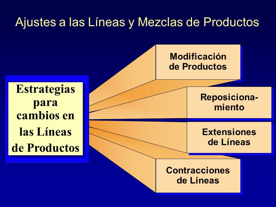 Ajustes a las Líneas y Mezclas de Productos