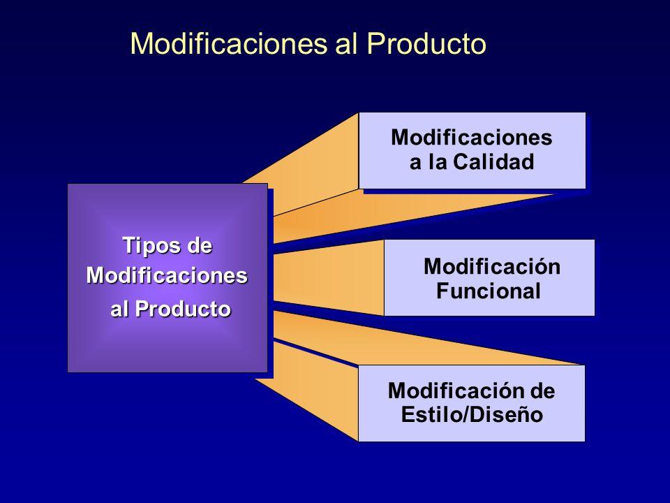 Modificaciones al Producto