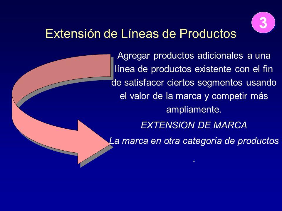 Extensión de Líneas de Productos