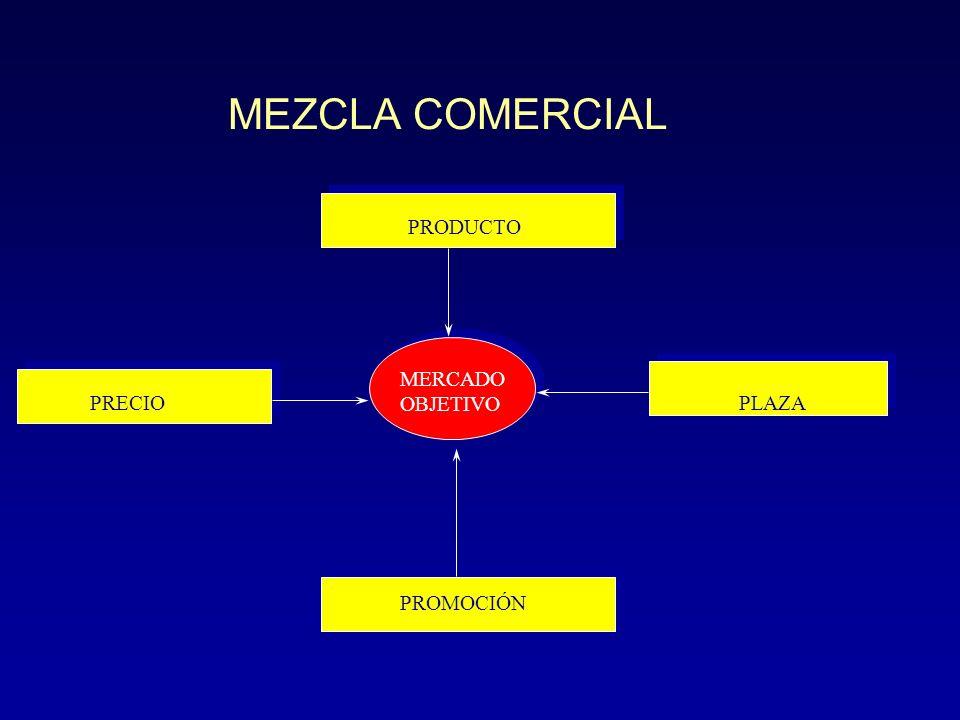 MEZCLA COMERCIAL PRODUCTO MERCADO OBJETIVO PRECIO PLAZA PROMOCIÓN