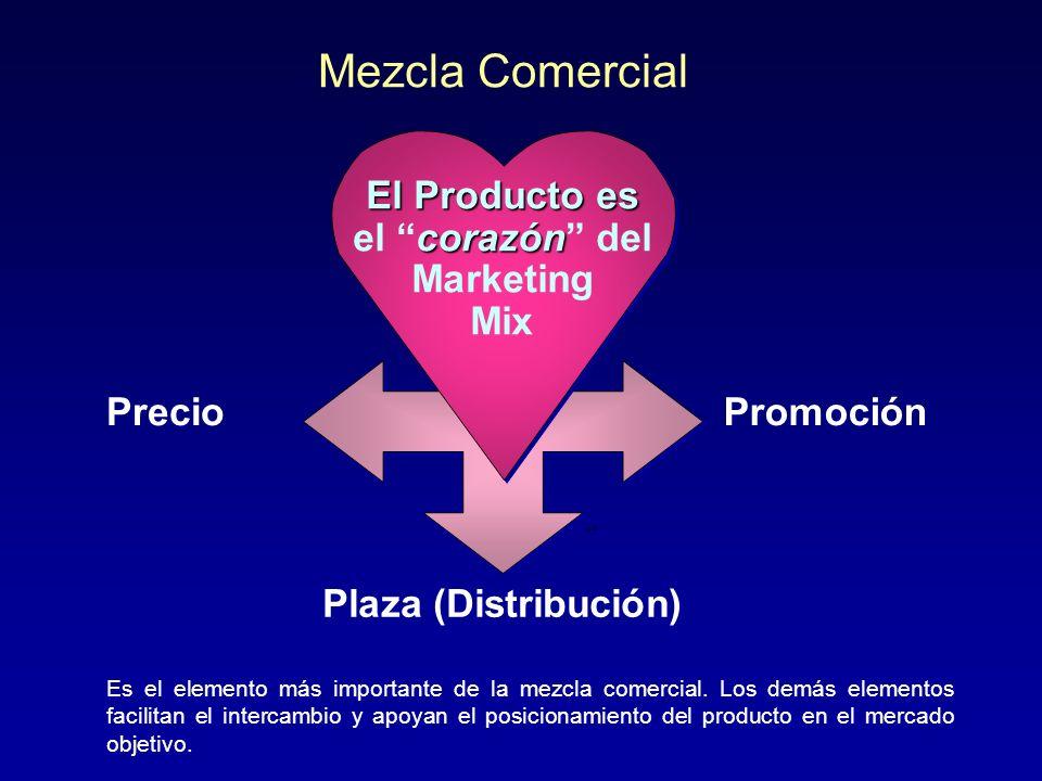 El Producto es el corazón del Marketing