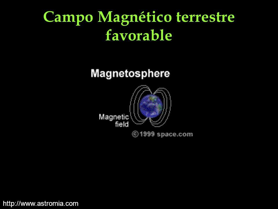 Campo Magnético terrestre favorable