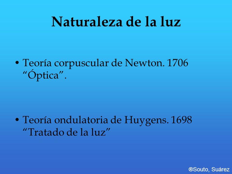 Naturaleza de la luz Teoría corpuscular de Newton. 1706 Óptica .