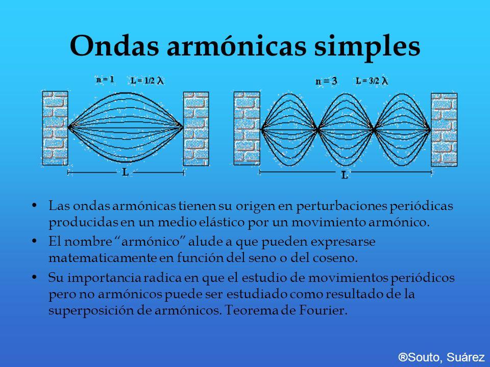 Ondas armónicas simples