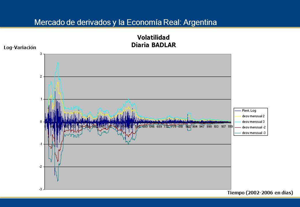Mercado de derivados y la Economía Real: Argentina