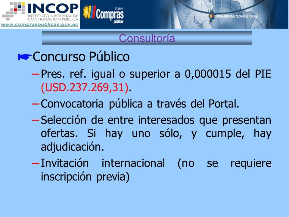 Concurso Público Consultoría