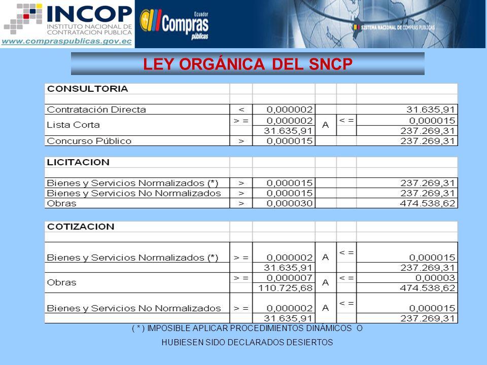 LEY ORGÁNICA DEL SNCP ( * ) IMPOSIBLE APLICAR PROCEDIMIENTOS DINÁMICOS O. HUBIESEN SIDO DECLARADOS DESIERTOS.