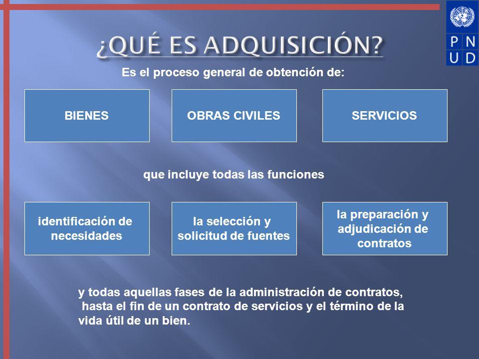 Es el proceso general de obtención de: