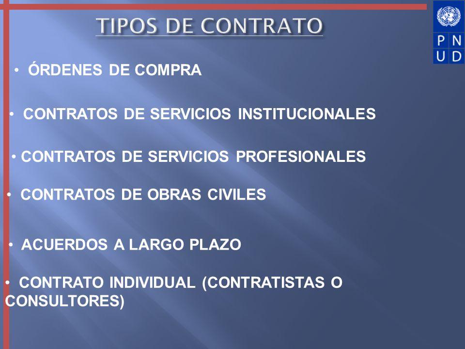 TIPOS DE CONTRATO ÓRDENES DE COMPRA