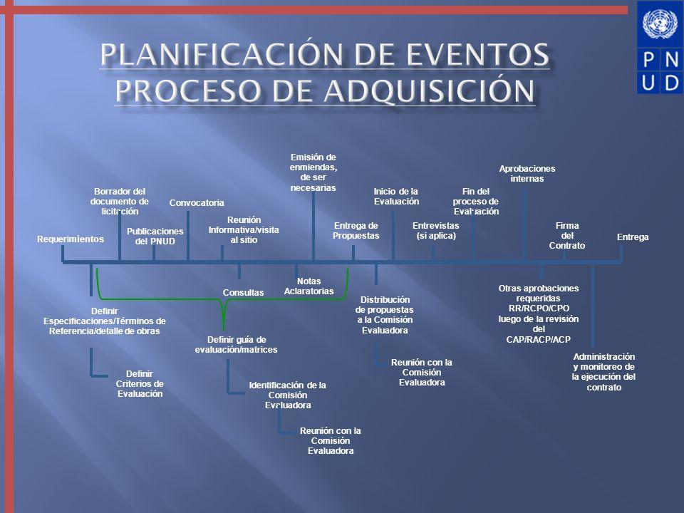 PLANIFICACIÓN DE EVENTOS PROCESO DE ADQUISICIÓN