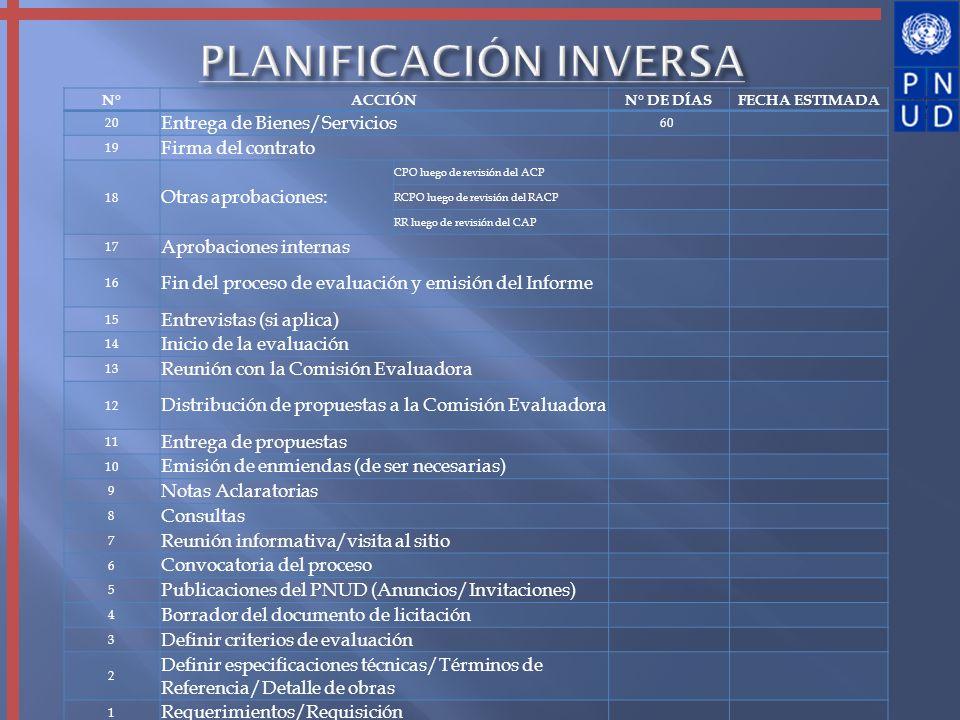 PLANIFICACIÓN INVERSA