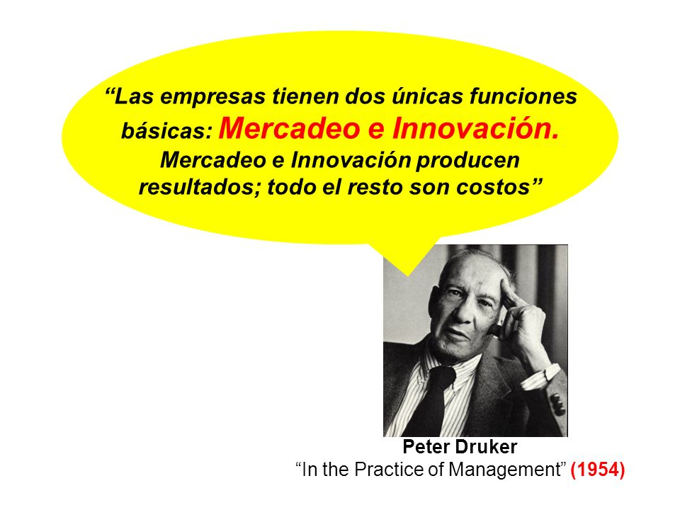 Peter Druker In the Practice of Management (1954)