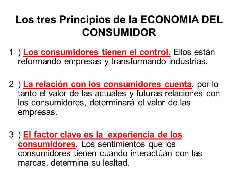 Los tres Principios de la ECONOMIA DEL CONSUMIDOR