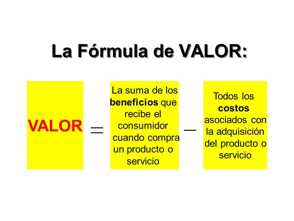 La Fórmula de VALOR: ¿QUE DECIDEN