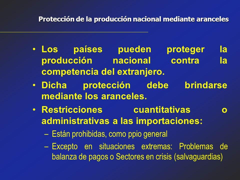 Protección de la producción nacional mediante aranceles