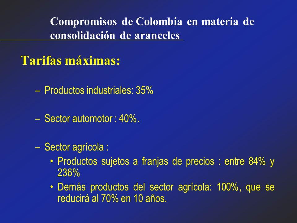 Compromisos de Colombia en materia de consolidación de aranceles