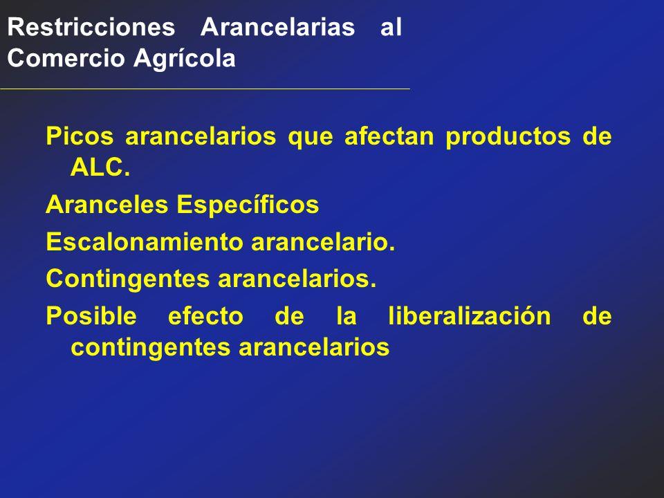 Restricciones Arancelarias al Comercio Agrícola