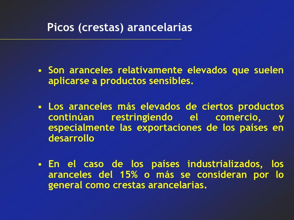 Picos (crestas) arancelarias
