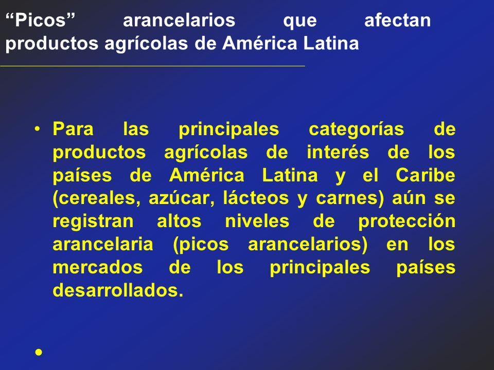 Picos arancelarios que afectan productos agrícolas de América Latina