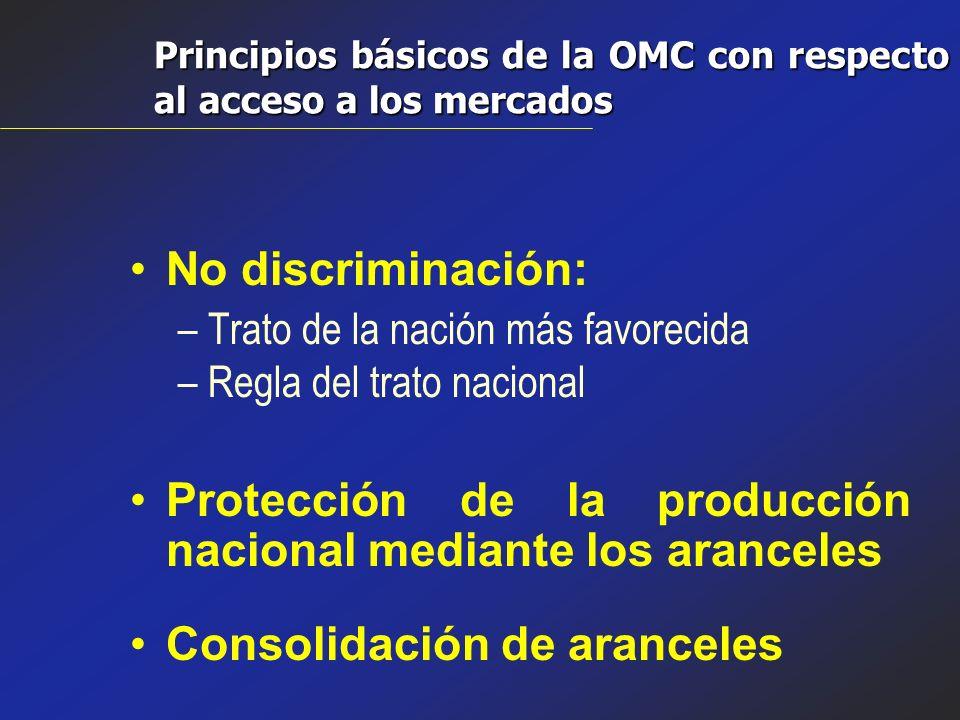Principios básicos de la OMC con respecto al acceso a los mercados