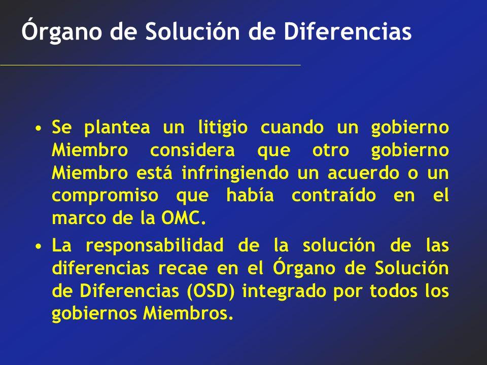 Órgano de Solución de Diferencias