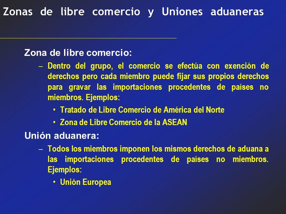 Zonas de libre comercio y Uniones aduaneras