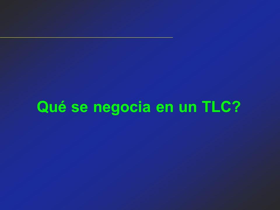 Qué se negocia en un TLC