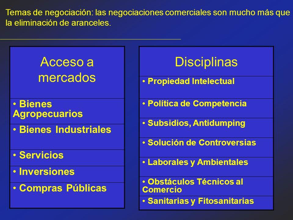 Acceso a mercados Disciplinas Bienes Agropecuarios Bienes Industriales
