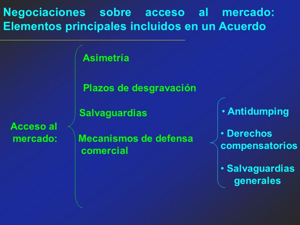 Negociaciones sobre acceso al mercado: Elementos principales incluidos en un Acuerdo
