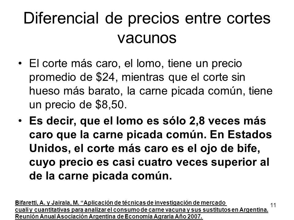 Diferencial de precios entre cortes vacunos
