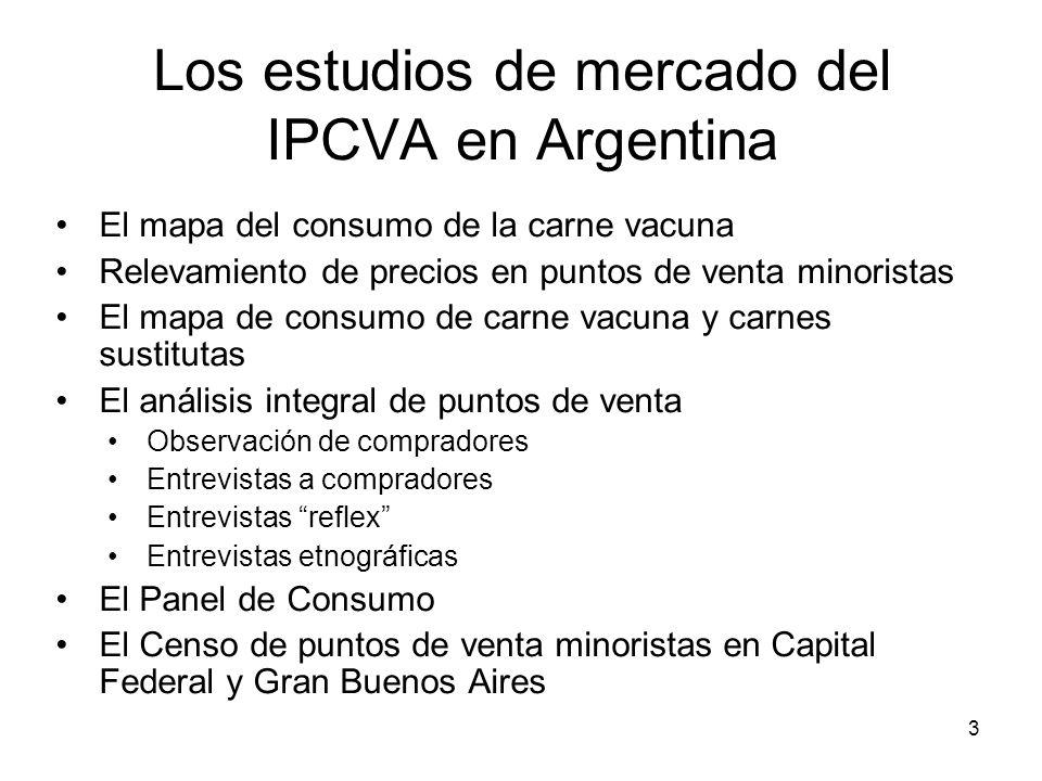 Los estudios de mercado del IPCVA en Argentina