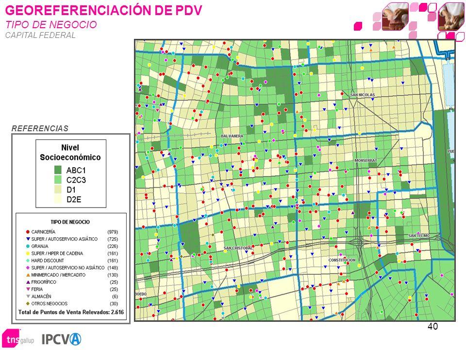 GEOREFERENCIACIÓN DE PDV