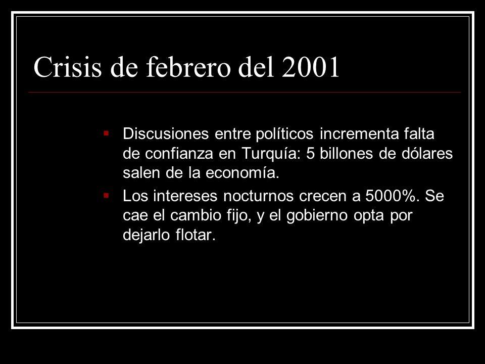 Crisis de febrero del 2001 Discusiones entre políticos incrementa falta de confianza en Turquía: 5 billones de dólares salen de la economía.